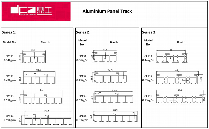 Aluminium curtain tracks